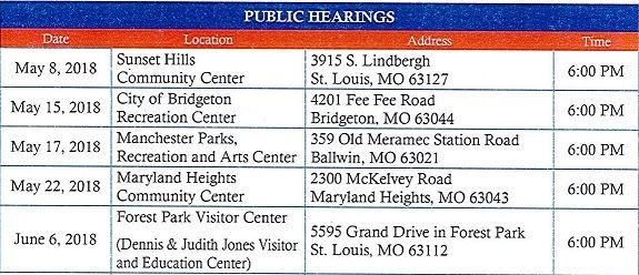 MSD Public Hearing Dates